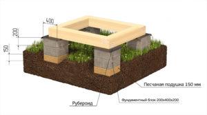 опорно столбчатый фундамент для дачного туалета